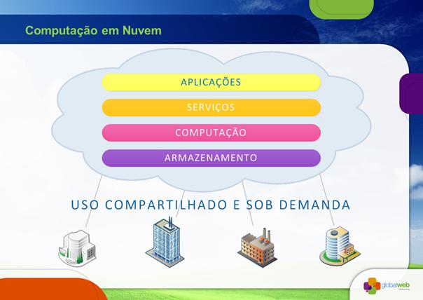 Desenvolvendo Serviços Escaláveis para Nuvem (2011-11-25)