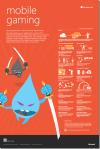 Windows Azure Mobile Gaming Infographic
